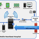 Information technology in health care: Socio-technical approaches